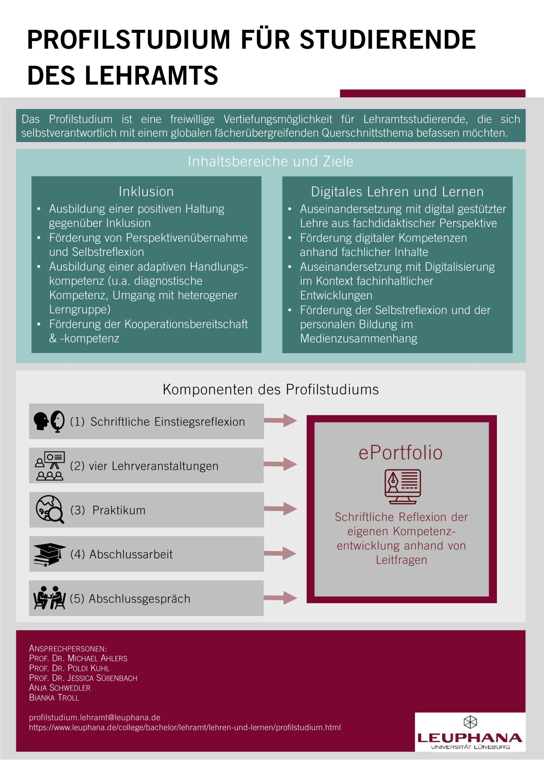 Profilstudium Digitales Lehren